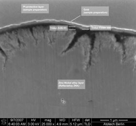 Figure 10: FIB cross section of black passivated zinc–nickel with the final formulation of the trivalent chromium post-dip solution (Tridur Finish 300 10% v/v, pH 5.5, 45°C).
