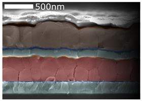 A cross-section of a new perovskite tandem solar cell created by Stanford and Oxford scientists. The front perovskite cell (red) absorbs high-energy light waves, while the rear cell (brown) absorbs lower-energy light. Together, the cells can achieve a 20.3% power conversion efficiency. Image: Giles Eperon.