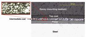 Figure 4: Cross-section of Box A (external surface) showing three coating layers applied to the steel.