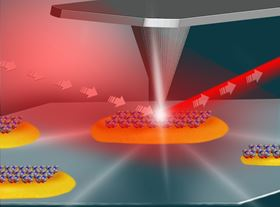 This illustration shows the setup for the experiment at Berkeley Lab's Advanced Light Source that used infrared light (shown in red) and an atomic force microscope (middle and top) to study the local surface chemistry on coated platinum particles (yellow) measuring about 100nm in length. Image: Hebrew University of Jerusalem.