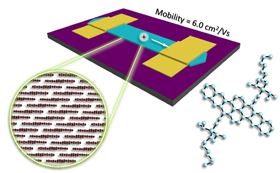 Polayacenes for improved solar cells