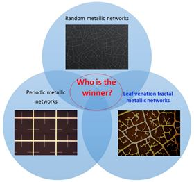 The optimal networks for photovoltaic