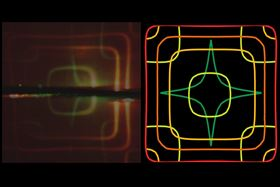 This image shows theoretical (right) and experimental (left) iso-frequency contours of photonic crystal slabs superimposed on each other. Image courtesy of the researchers.
