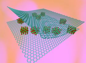 This illustration shows nanoclusters of magnesium oxide sandwiched between layers of graphene. Image: Lei Tao/Rice University.