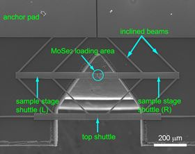 This nanomechanical platform for measuring the strength of 2D nanomaterials, developed by scientists at Rice University, has revealed that molybdenum diselenide is far more brittle than graphene. Image: Lou Group/Rice University.