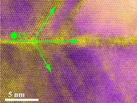 TEM reveals twin boundaries in SnO2 nanowires: the yellow streaks, highlighted by green arrows, show the direction of travel of Li-ions along twin boundaries. Credit: Reza Shahbazian-Yassar.