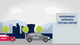 There is widespread confusion about advances in new car technology and official emissions testing.