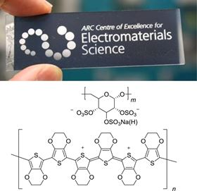 (Top) Spray-coated PEDOT:DS slide laser machined to selectively remove the polymer layer. (Bottom) Chemical structure of PEDOT:DS. (Courtesy of Gordon G. Wallace.)