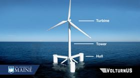 The VolturnUS offshore wind turbine has a floating hull and tower design.