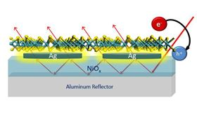 Using a layer of molybdenum disulfide less than 1nm thick, researchers in Rice University's Thomann lab were able to design a system that absorbed more than 35% of incident light in the 400nm to 700nm wavelength range. Image: Thomann Group/Rice University.