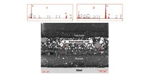 Figure 6: EDS spectra of metallic inclusions in the intermediate coat  (Box A, external surface)