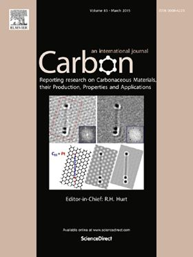 Carbon publishes special issue on EuroGRAPHENE research