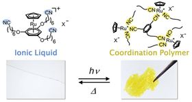 Exposing the ionic liquid to ultraviolet light alters the chemical bonds formed by the ruthenium ions, transforming it into a yellow solid. This solid reverts to the original liquid when exposed to heat. Image: Kobe University.