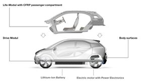The BMW i3's LifeDrive architecture is based on a CFRP passenger compartment (Life module) fixed to an aluminium Drive module, which houses all the drive and chassis technology. The Life module comprises around 150 CFRP parts in total.(Picture © BMW Group.)