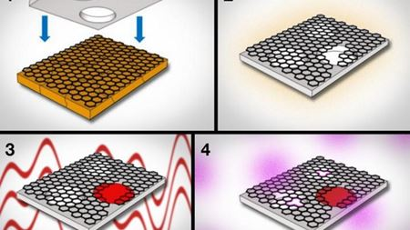Graphene membrane offers possibility of super-fast dialysis