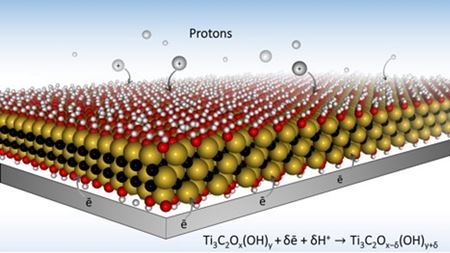 Porous MXene electrode produces fast-charging battery