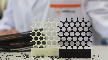 Graphene particles suitable for plastics processing and AM