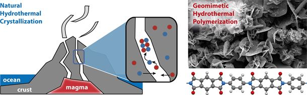 Natural hydrothermal crystallization vs. geomimetic hydrothermal polymerization.