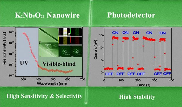 Light-blind UV-A detecting nanowires