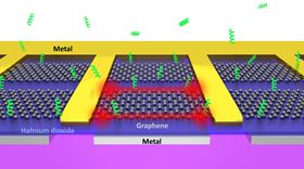 Atomically sharp edges of electrically driven graphene can act as 'tweezers' that rapidly trap biomolecules from the surrounding solution. Image: In-Ho Lee, University of Minnesota.