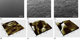 Surface scanning electron micrographs of (a) not peened (NP), (b) conventional shot peened (CSP), and (c) severe shot peened (SSP) 316L stainless steel samples; atomic force microscope topographical images of (d) NP, (e) CSP, and (f) SSP samples.