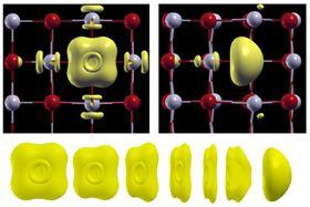 This diagram depicts the atomic lattice of a crystal of barium oxide, with atoms of oxygen and barium represented by red and gray spheres. A neutral oxygen vacancy, a place where an oxygen atom should appear in the lattice but is instead replaced by two electrons, is represented by the yellow shape, which depicts the charge density of those electrons. At left, the crystal is seen with no electric field applied, and at right, with an applied field of 21.8 megavolts per centimeter. The distortions of the lattice reveal the effects of the applied electric field. Image: Felice Frankel.