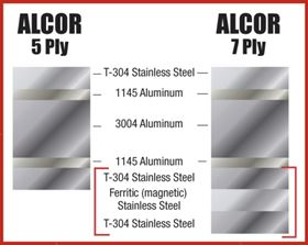 The Alcor 5 Ply and 7 Ply stainless steel clad aluminium.