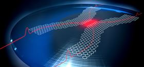 This is a schematic of a graphene-based two-photon gate. Image: University of Vienna, created by Thomas Rögelsperger.