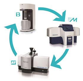 Microtrac Retsch provides instruments for particle characterization based on laser diffraction, dynamic light scattering, dynamic & static image analysis and gas adsorption.
