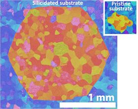 False color image comparing graphene grown on pristine Pt (inset) and Pt with a silicide layer (main image). Credit: Nicole Grobert, University of Oxford.