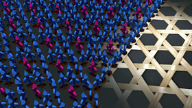 The traditional Japanese basket weaving pattern kagomé (right) served as an inspiration for an array of fluxon traps produced with a helium-ion microscope in a high-temperature superconductor. The anchored fluxons are represented by blue figures, while the purple fluxons are trapped by their neighbors. Image: Bernd Aichner, University of Vienna.