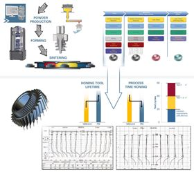 The process for making GKN Sinter Metal's automotive parts.