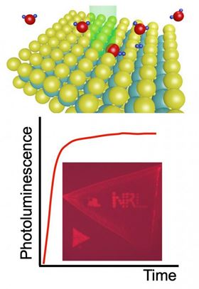 (Top) Illustration of a water molecule bonding at a sulfur vacancy in molybdenum disulphide upon exposure to laser light. (Bottom) Photoluminescence increase observed during exposure to laser light in the presence of water molecules; (inset) fluorescence image showing brightened regions spelling out 'NRL'. Image: US Naval Research Laboratory.