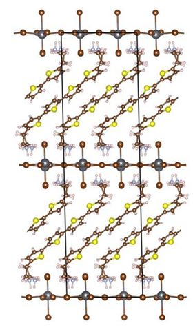 This shows the molecular structure of the layered hybrid perovskite investigated in this study. Image: Volker Blum, Duke University.