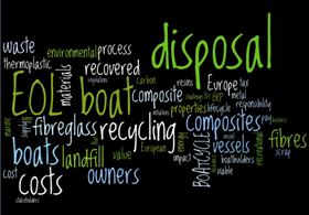 Because composite vessels are highly durable, EOL disposal has not so far been a major issue, but the time will come when these craft reach the end of their lives and will have to be disposed of. (Graphic courtesy of wordle.com.)
