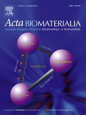 The statement of significance: A new addition to Acta Biomaterialia
