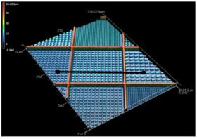 3D reconstruction of the TopoChip platform through profilometric imaging