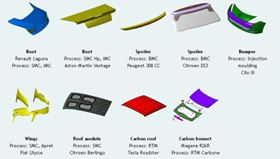 Sora Composites produces exterior parts such as boots, spoilers, wings and roofs. (Source: www.sora-composites.fr.)