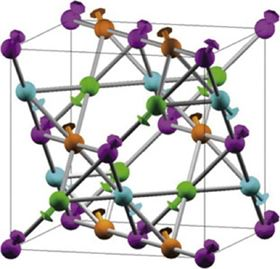 "Figure 1: The pyrochlore crystal structure showing the Ir corner sharing tetrahedral network and the ""all-in/all-out"" magnetic configuration predicted to occur for iridates."