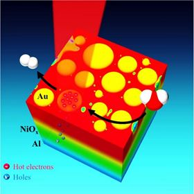 Hot electrons generated on gold nanoparticles by irradiation with light can be used to split water. Illustration: I. Thomann/Rice University.