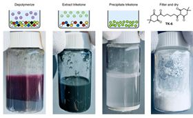 Unlike conventional plastics, the monomers of PDK plastic can be recovered and freed from any compounded additives simply by dunking the material in a highly acidic solution. Image: Peter Christensen et al./Berkeley Lab.