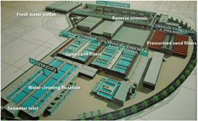 Opportunities for composites in water desalination