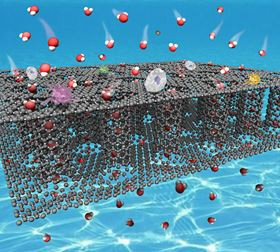 Illustration of carbon nanomaterial membrane.