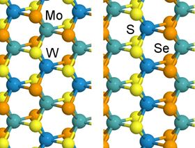 Subtle changes in growth temperature alter the form of a four-component alloy comprising molybdenum, tungsten, sulfur and selenium. The alloy can be tuned to alter its optical bandgap, and so could find use in solar cells and light-emitting diodes. Image: Alex Kutana/Rice University.