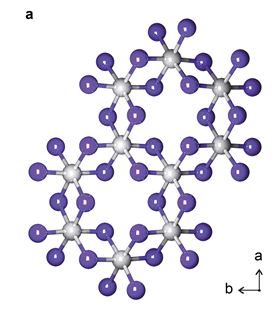 This is a top-view depiction of a single layer of chromium triiodide; grey balls represent chromium atoms and purple balls represent iodine atoms. Image: Efren Navarro-Moratalla.
