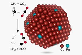 Researchers at Rice University boosted the stability of their low-energy, copper-ruthenium syngas photocatalysts by shrinking the active sites to single atoms of ruthenium (blue). Image: John Mark Martirez/UCLA.