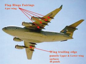 The C-17 transport aircraft showing the flap hinge fairings and wind trailing edge panels.