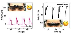 Signals from the electrically conductive hydrogel can clearly distinguish between different facial expressions. Image: 2018 KAUST.