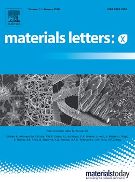 Special Issue on Advanced methods of Machine Learning/ Artificial intelligence applied to the discovery and design of materials - Call for Papers
