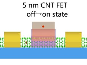 Schematic of a 5 nm CNT FET showing the device in the off to on state.